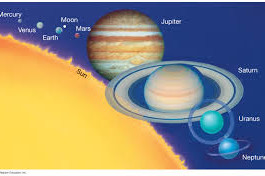 age and weight on solar system planet, calculate age and weight on solar system planet, different age and weight on planets, why do we have different ages and weights on solar system planets, calculate your weight on solar system planet, calculate your age on solar system planet