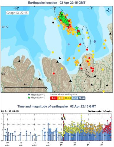 incredible earthquake swarm in iceland april 2013