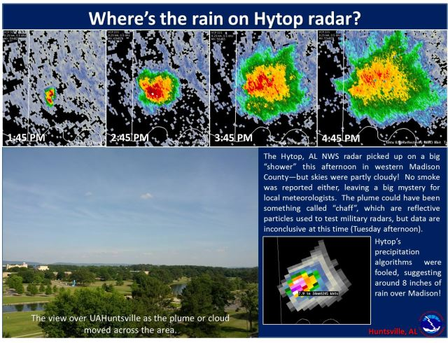 where is the rain on hytop radar june 2013, Huge Blob On Weather Radar Over Military Base In America, huntsville weather anomaly june 2013, weather anomaly tennessee june 2013, weather anomaly, doppler radar weather anomaly june 2013, june 2013 weather anomaly usa, us weather anomaly, weather anomaly usa, blob on radar screen huntsville tennessee june 2013, huntsville blop, mystery blob, mystery blob over military area tennesse, Huge Mystery Blob on Weather Radars over Military's Redstone Arsenal in Alabama Still Unexplained, unexplained blob on doppler radar june 2013, Redstone Arsenal weather anomaly, Redstone Arsenal blob, Redstone Arsenal weather anomaly june 2013, Redstone Arsenal blob june 2013