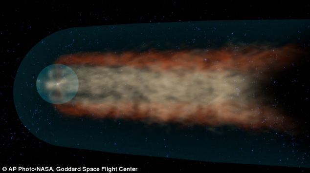 solar system comet tail, solar system comet tail video, solar system tail, our solar system has a tail