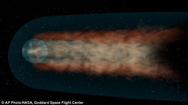 solar system comet tail, solar system comet tail video, solar system tail, our solar system has a tail