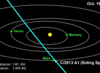 comet siding springs, comet siding spring, comet siding springs mars, comet siding springs mars close encounter, comet siding spring is a planet killer and will impact mars in 2014, dangerous comet siding spring, comet siding spring danger, comet siding spring mars impact 2014, comet siding spring threat for earth