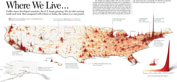 this is where we live is an infographic showing where America lives, population numbers , infographic , population , United States, population density in us cities, usa are empty, us population lives in new york chicoga and los angeles, New Jersey is the denser populated state in usa, what is the densest population state in the us, usa is a vast prairie, us population grows, us population stays on west and east coast but is empty in the middle, time magazine infographic this is where we live
