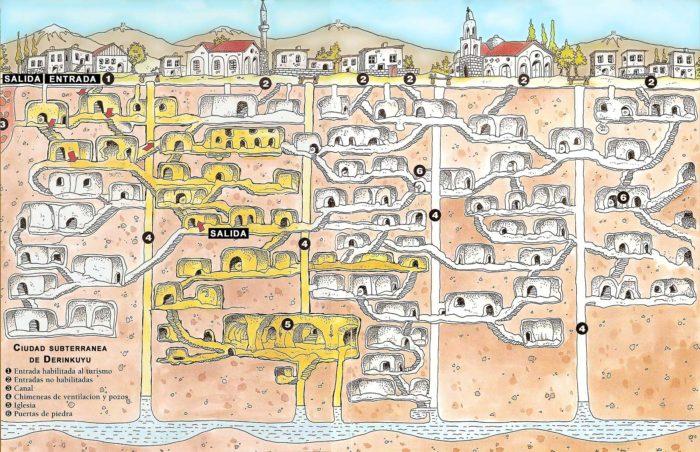 underground city Derinkuyu, ancient underground city: Derinkuyu, Mysterious ruined cities: derinkuyu in Turkey, Mysterious ruined cities, derinkuyu,  Turkey, derinkuyu map, map of underground city of derinkuyu, ancient underground city of derinkuyu