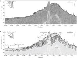 tamu massif, volcano, tamu massif is a giant volcano, giant underwater volcano: tamu massif, geological oddity: Tamu massif is a single and giant volcano, The Tamu massif is an single and huge volcano, An immense shield volcano within the Shatsky Rise oceanic plateau, tamu massif: An immense shield volcano within the Shatsky Rise oceanic plateau