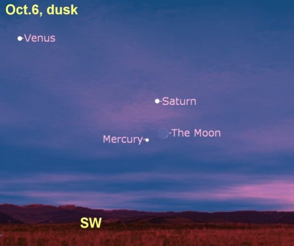 crescent moon sandwiched between Saturn above and Mercury below, moon between planet, strange sky phenomena october 2013, amazing sky phenomena october 2013, discover the sky and amazing sky phenomena october 2013