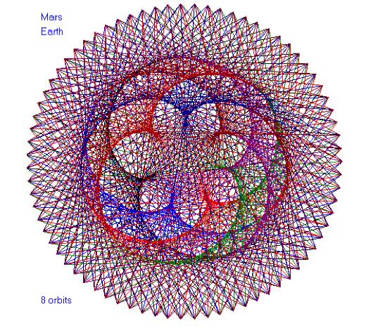 Mars Earth sacred geometry, sacred geometry planets, planets movements sacred geometry