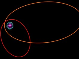 new dwarf planet 2012 VP found at the edge of our solar system beyond Pluto, new planetoid 2012 vp sedna, vp 2012 vs sedna, new planetoids 2012 vp and sedna, new dwarf planet found march 2014, new dwarf planet 2012 vp, new planetoid 2012 vp, 2012 vp is a new planetoid found at the edge of our solar system, space oddity, space discovery, space anomaly, new dwarf planet found at the edge of our solar system, Space Discovery: New Planet-like Body (Dwarf Planet) Found at the Edge of the Solar System Beyond the Orbit of Pluto, A Sedna-like body with a perihelion of 80 astronomical units, A New Planetoid Reported in Far Reaches of Solar System, Dwarf planet stretches Solar System's edge, new alien planet at the edege of the solar system,