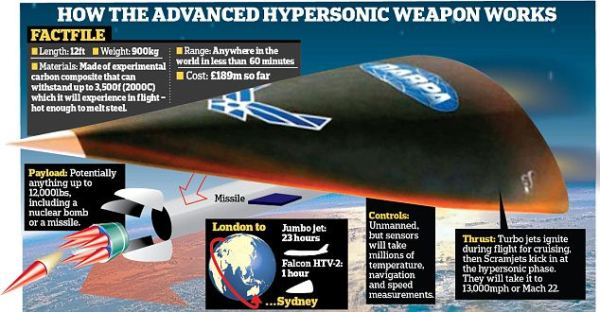 Advanced Hypersonic Weapon, Advanced Hypersonic Weapon photo, Advanced Hypersonic Weapon photo, Advanced Hypersonic Weapon fact sheet, Advanced Hypersonic Weapon failed test august 2014, Advanced Hypersonic Weapon, Advanced Hypersonic Weapon explosion, Advanced Hypersonic Weapon explosion alaska, Advanced Hypersonic Weapon photo alaska explosion, Advanced Hypersonic Weapon, us secret weapon: Advanced Hypersonic Weapon, secret weapon, Advanced Hypersonic Weapon Fail: Explosion of the US top-secret weapon caught from Cape Greville in Chiniak, Alaska by Scott Wight, Advanced Hypersonic Weapon fact sheet. This is a top-secret hypersonic  us weapon. Photo: pjmedia.com
