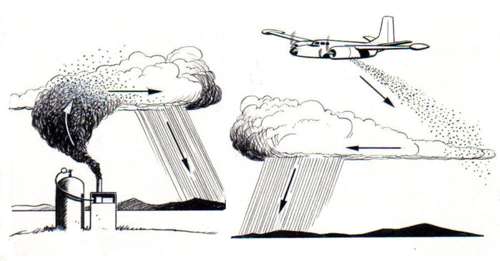 cloud seeding, cloudseeding, weather modification, chemtrails, drone cloud seeding, drought cloud seeding, This image explaining cloud seeding shows the chemical either silver iodide or dry ice being dumped onto the cloud, which then becomes a rain shower. The process shown in the upper-right is what is happening in the cloud and the process of condensation to the introduced chemicals., weather modification, cloud seeding, cloudseeding, artificial rain, NASA creates rain, video, video nasa creates rain
