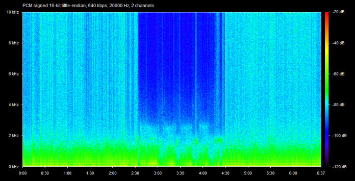 audio file sleep, sleep audio file, sleep strange sounds, how do rem and nrem phases sound like, sleep phase sounds, sounds of sleep phases, strange sounds of sleep phases recorded, recordings of sleeep phase sound, Spectrogram of the audio file