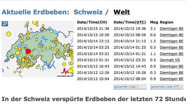 earthquake switzerland boom, earthquake switzerland boom, earthquake boom, earthqueke loud boom, earthquake sounds, loud booms switzerland, swiss earthquake swarm, swiss earthquake swarm thun, swiss earthquake boom bern, Earthquakes recorded within the last 72 hours in Switzerland.