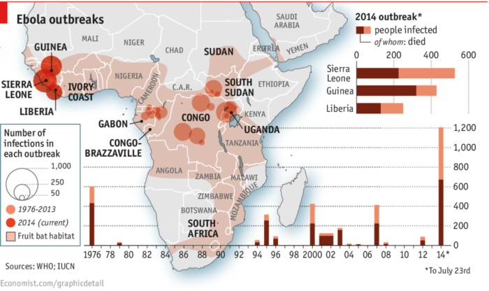 ebola, ebola 2014, ebola map 2014,  ebola outbreak, 2014 ebola outbreak, 2014 ebola virus epidemic, west-africa ebola epidemic outbreak, ebola outbreaks, The current Ebola outbreak is the worst on record and spreads at high velocity.