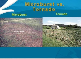 microburst, Easthampton MA microbrusts october 2014, microburst in Easthampton MA october 8 2014, microbrusts rare weather phenomenon, microburst video, microburst massachussetts october 2014, microburst vs tornado, Difference bewteen a microburst and a tornado