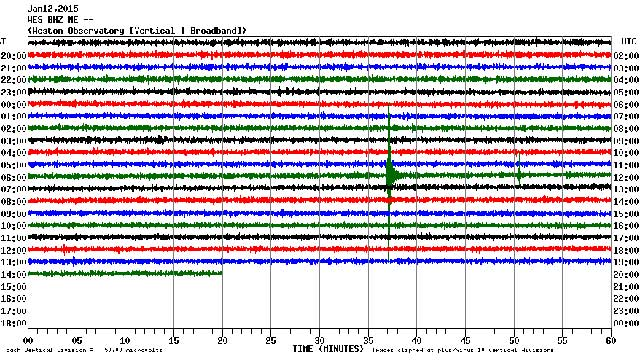 connecticut earthquakes january 2015, booms after earthquake connecticut, connecticut earthquake boom, plainfield earthquake swarm january 2015, earthquake and boom plainfield connecticut, loud booms connecticut january 2015
