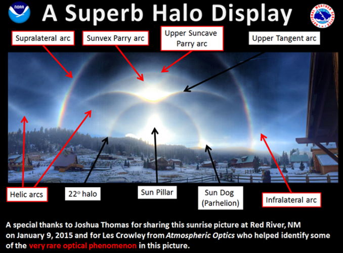 solar halo 2014, solar halo NM 2015 photo, solar halo new mexico pictures 2015, arctic blast, arctic blast 2015 pictures, arctic blast halo, solar halo NM photo, solar halo arctic blast New Mexico photo, amazing halos around the sun NM pic, picture of halo around the sun New Mexico january 2015