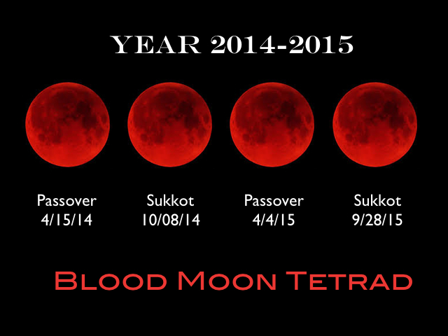 Blood Moon April 4 2017 Total Lunar Eclipse