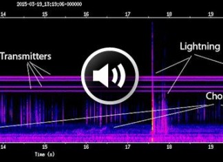 auroral chorus, auroral chorus march 17 2015 solar storm, sound of northern lights, sound of aurora, geomagnetic storm sound, CME sound, auroral chorus march 17 2015 solar storm