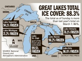 ice cover great lakes march 2015, huge ice cover great lakes, great lakes ice cover 2015, freezing temperatures ice cover great lakes 2015