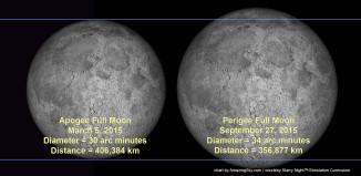full moon march 5 2015, mini full moon march 2015, full moon march 2015, supermoon september 2015, mini full moon march 2015 vs supermoon september 2015, Apogee & Perigee Moon Comparison, full moon 2015, full moon apogee march 2015, full moon perigee september 2015