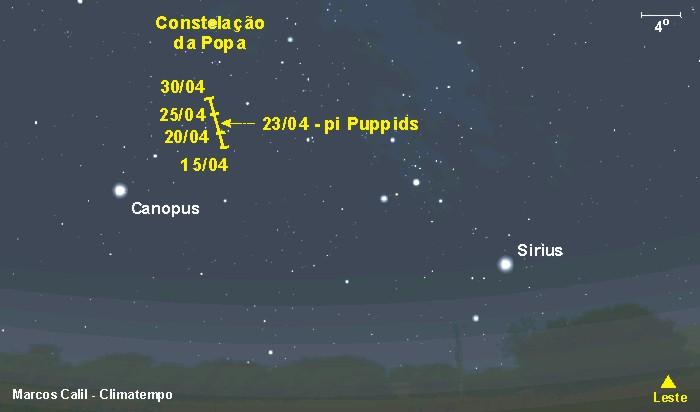 pi puppids, pi puppids april 2015, pi puppids meteor showers, meteor showers april, meteor showers april 2015