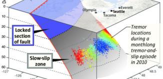 cascadia subduction zone, cascadia subduction zone megaquake, cascadia subduction zone megathrust quake, cascadia fault quake, cascadia fault megaquake, cascadia tremor activity