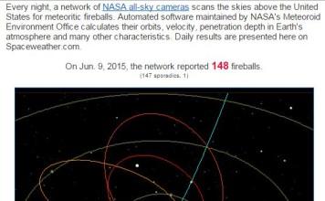 148 fireball usa june 9 2015, 148 fireballs detected by NASA on June 9 2015, all-sky cameras detect 148 fireballs on June 9 2015
