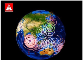 earthquake june 21 2015, earthquake june 21 2015 around the world, earthquake reports > 4.5 around the world june 21 2015, impressive amounts of strong earthquake on june 21 2015