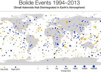 small asteroids impact earth, new map asteroid impacts on earth, impact asteroid earth, impacts of small asteroid on earth in last 20 years, asteroid impacts earth map, map of asteroid impacts june 2015, new map of asteroid impacts, new map asteroid impacts on earth