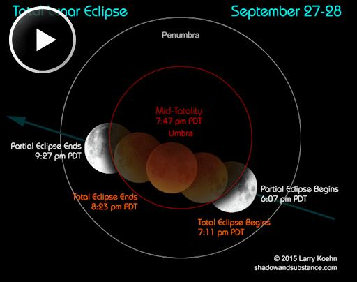 total lunar eclipse blood moon september 27- 28 2015, blood moon september 27-28 2015, lunar eclipse where and when, when to watch lunar eclipse september 2015, total lunar eclipse september 2015 where and when