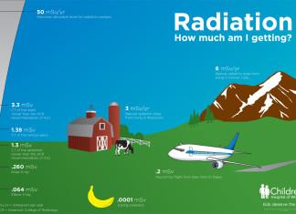 Radiation exposure, raise radiation level exposure usa, radiation dose, radiation exposure level, U.S. NRC is considering a proposal to RAISE RADIATION