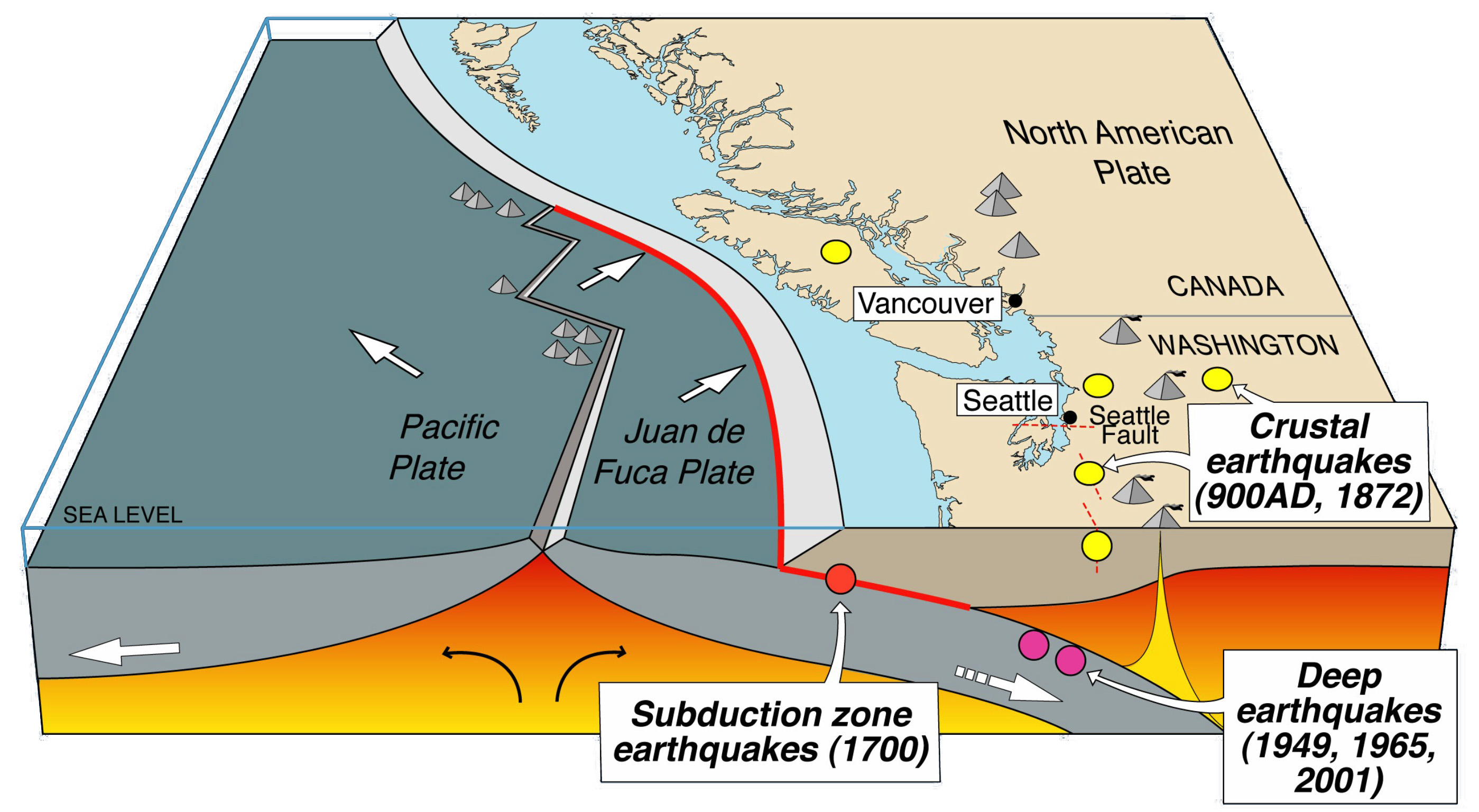 The Cascadia Subduction Zone Big One is overdue, Cascadia Subduction Zone, Cascadia Subduction Zone earthquake, Cascadia Subduction Zone big one, big one news, news about Cascadia Subduction Zone earthquake, Cascadia Subduction Zone apocalypse quake, quake at Cascadia Subduction Zone news