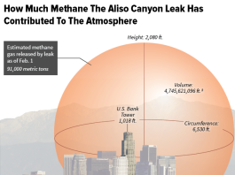aliso canyon methane leak, aliso canyon methane leak size, enormous aliso canyon methane leak, giant aliso canyon methane leak, Enormous Methane Blowout In California, Enormous Methane leak In California