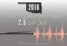 oklahoma earthquake average daily. oklahoma earthquake, earthquake in oklahoma average, how many earthquakes per day in Oklahoma, Oklahoma daily average earthquake