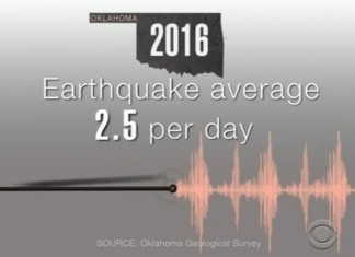 oklahoma earthquake average daily. oklahoma earthquake, earthquake in oklahoma average, how many earthquakes per day in Oklahoma, Oklahoma daily average earthquake