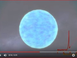 Astronomers see supernova shockwave for first time, supernova shockwave video, supernova shockwave video animation, supernova shockwave animation, supernova shockwave video nasa, supernova shockwave seen for first time by scientists,