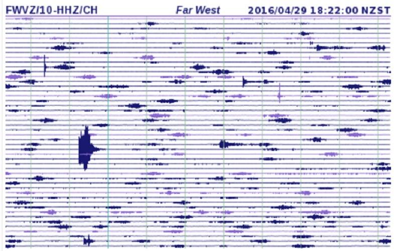 Ruapehu earthquake april 2016, mount Ruapehu earthquake april 2016, new zealand mount Ruapehu earthquake april 2016, new zealand Ruapehu earthquake april 2016