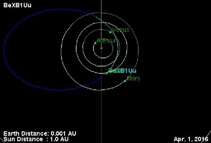 asteroid buzz earth april 1 2016, neo buzz earth april 1 2016, asteroid will buzz earth tonight, small asteroid buzz earth april 1 2016