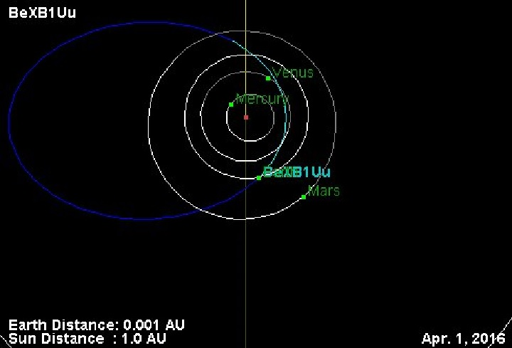 asteroid buzz earth april 1 2016, neo buzz earth april 1 2016, asteroid will buzz earth tonight, small asteroid buzz earth april 1 2016