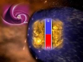 sun magnetic field flip, sun magnetic field flips, when is sun magnetic field flipping, why is sun flipping, sun magnetic field video, sun magnetic field flip video