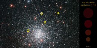 sounds of oldest stars in galaxy, sounds of star, how does star sound, music of stars, old star noise, noise from star, what sounds stars in galaxy, sound of stars in galaxy