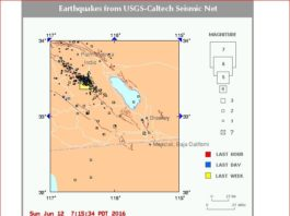 swarm earthquake california june 2016, earthquake swarm california june 10 2016, earthquake swarm california after June 10 2016 earthquake, M5.2 earthquake and swarm of more than 800 aftershocks swarm california, The epicenter of the M5.2 earthquake on June 10, 2016 was rattled by more than 800 minor quakes within 32 hours