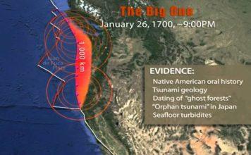 cascadia subduction zone, cascadia, cascadia earthquake, cascadia subduction zone quake