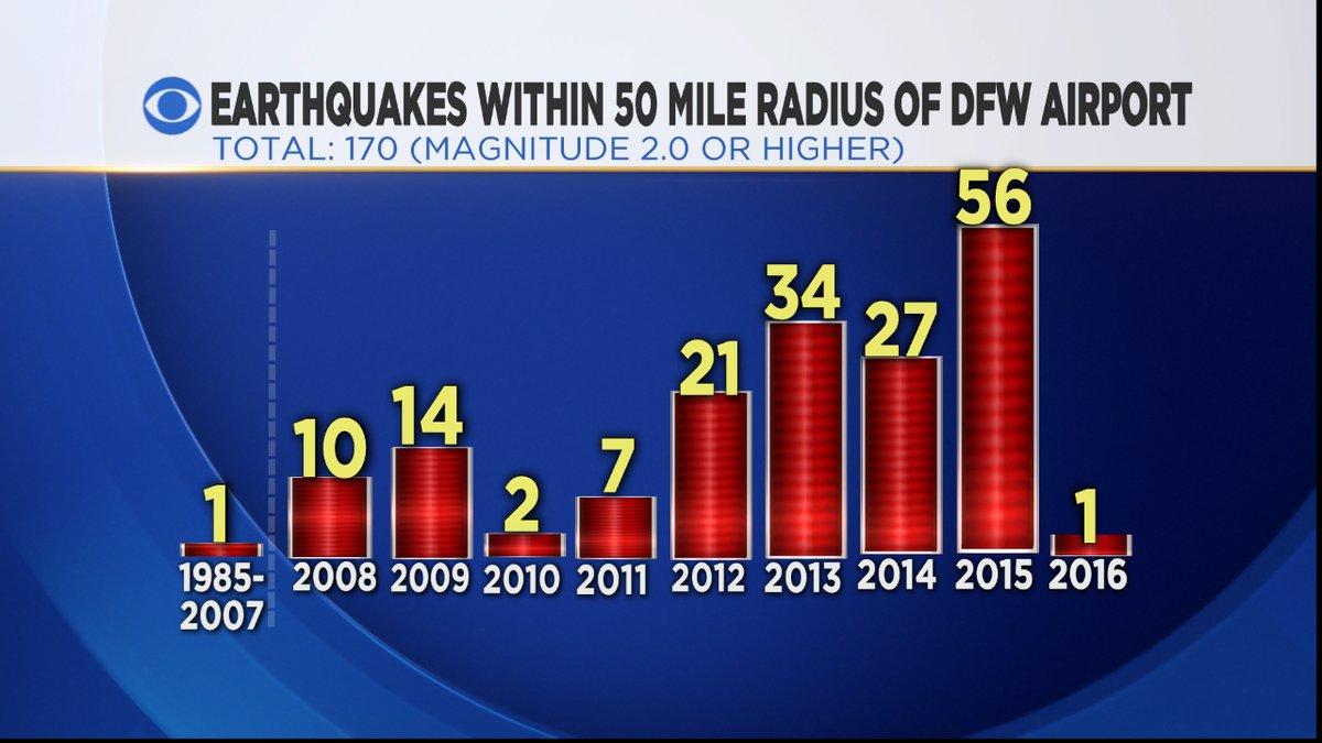 M5.6 earthquake oklahoma, M5.6 earthquake oklahoma september 3 2016, earthquake oklahoma september 2016, M5.6 earthquake oklahoma september 2016