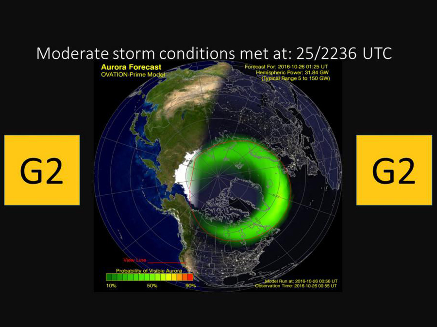 geomatic storm, geomatic storm october 2016, geomagnetic storm october 26 2016