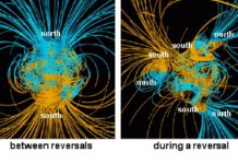 pole shift, poleshift, shifting poles, poles are shifting, POLES ARE SHIFTING AND EARTH'S MAGNETIC FIELD IS ABOUT TO COLLAPSE,poleshift earth magnetism collapse
