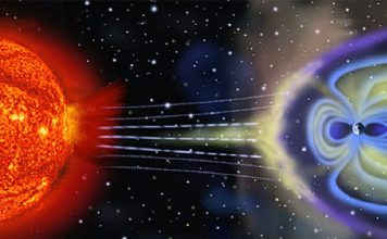 earth magnetosphere crack, crack in earth magnetosphere, storm destroys earth magnetosphere, solar storm cracks earth magnetosphere