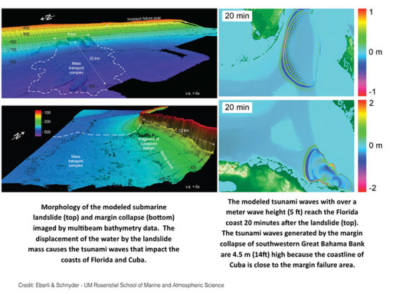 florida cuba tsunami risk, Tsunami threat along florida coastline, Tsunamis caused by submarine slope failures along western Great Bahama Bank, florida cuba threatened by tsunami, underwater tsunami florida cuba