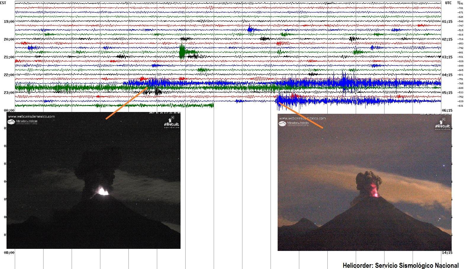 colima eruption, volcanic eruption january 2017, latest volcano eruptions, latest volcanic eruption, volcano eruptions worldwide