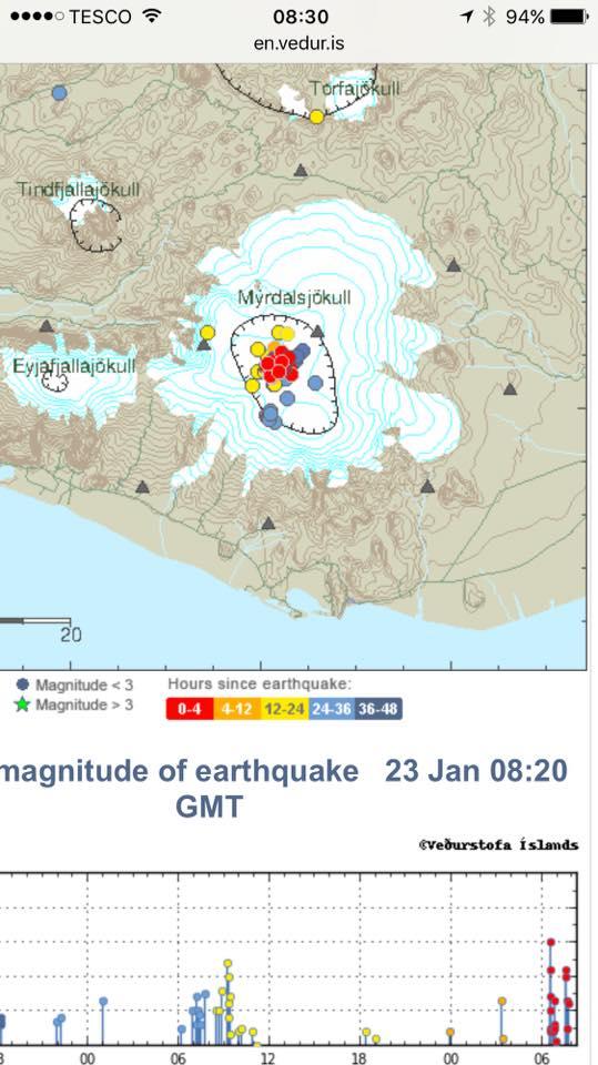 earthquake swarm katla, volcanic unrest january 2017, volcano, eruption, volcanic eruption